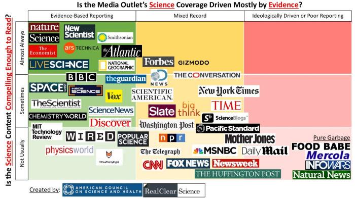 Fake-science-news - Copy